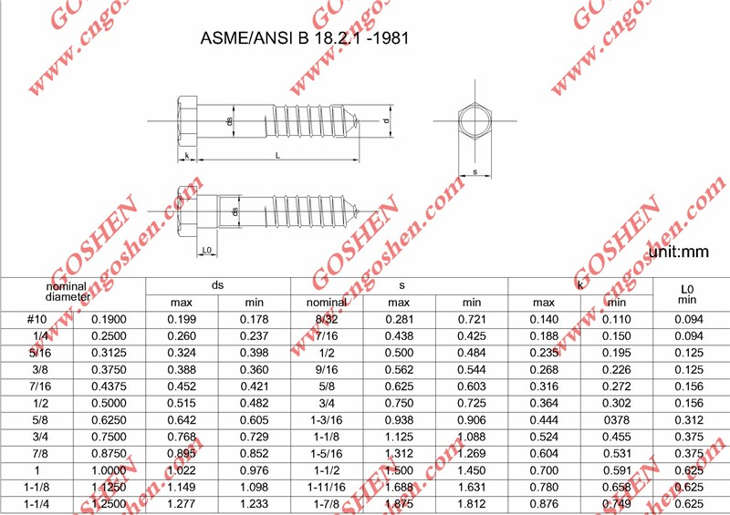ASME.ANSI B 18.2.1-1981.jpg