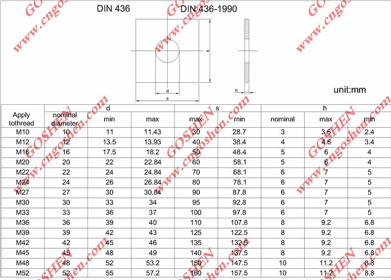 DIN 436  DIN 436-1990.jpg